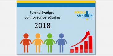 Forska!Sveriges nya opinionsundersökning